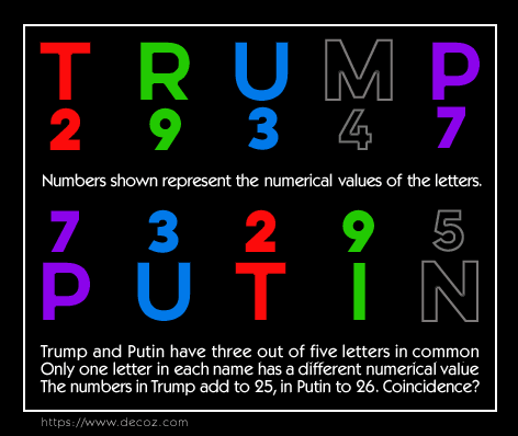 Numerology looks at Trump and Putin's names and finds a lot of similarities