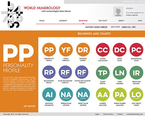 Readings page section of the World Numerology software collection