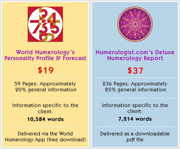 Comparing Numerology Readings by World Numerology and Numerologist Dot Com, shows a big difference in price and quality