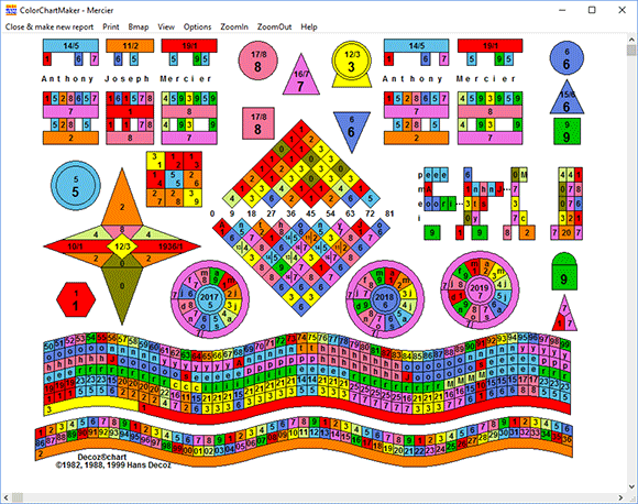 The full numerology chart - the latest version in Adobe Air