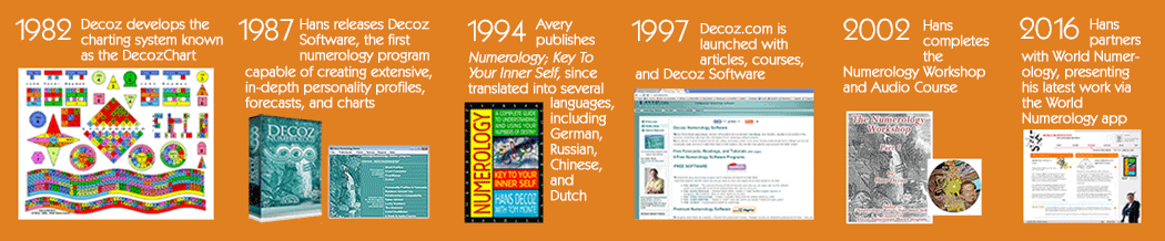 A history of Decoz Numerology software from 1987 to current