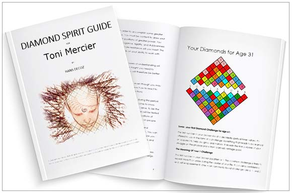 Numerology's Diamond Spirit Report reflects the connection between your experiences on the material plane and how they affect your spiritual life