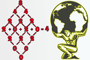The Year Atlas Stumbled; global numerology forecast for 2020