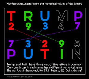 Numerology of Trump and Putin