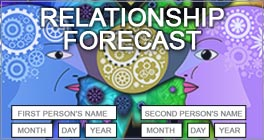Check your Relationship Compatibility between you and your partner.
