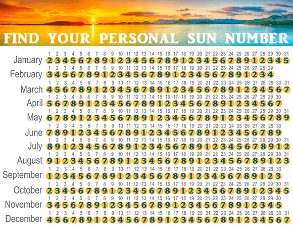 Find your numerology sun number on this calendar